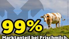 Marktanteil_Raiffeisen_Milch