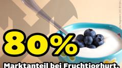 Marktanteil_Raiffeisen_Joghurt